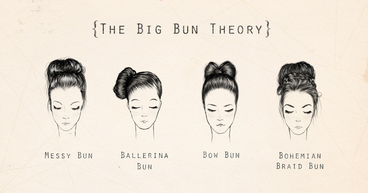 The Big Bun Theory auf Mummy Mag