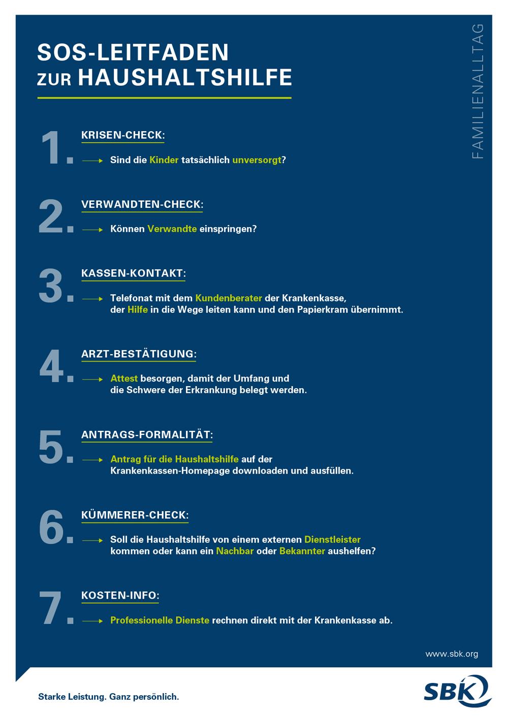 SBK_Infografik_Haushaltshilfe