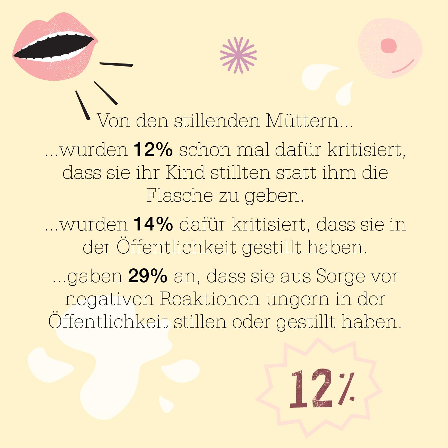 5_Studie_#coolmomsdontjudge